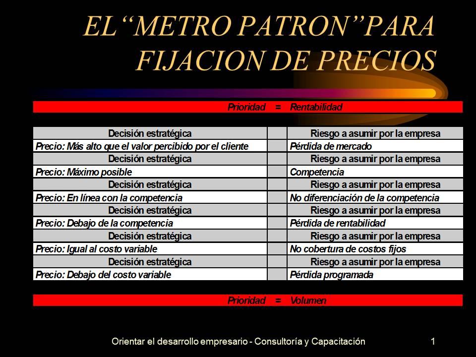 Metro-Patrón