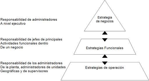 estrategias_empresariales_en_compañias_de_un_solo_producto