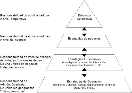 estrategias_empresariales_en_compañias_diversificadas