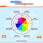 multiple-inteligences-150x150