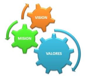 VisionMisionValores_0