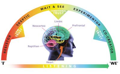inteligencia-conversacional