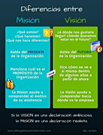 misi_n-y-visi_n-diferencias_Fotor_Fotor