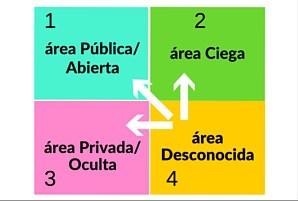 movimiento_informacion_area_desconocida
