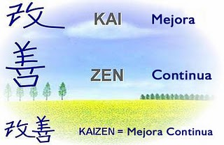 Kaizen-mejora-continua